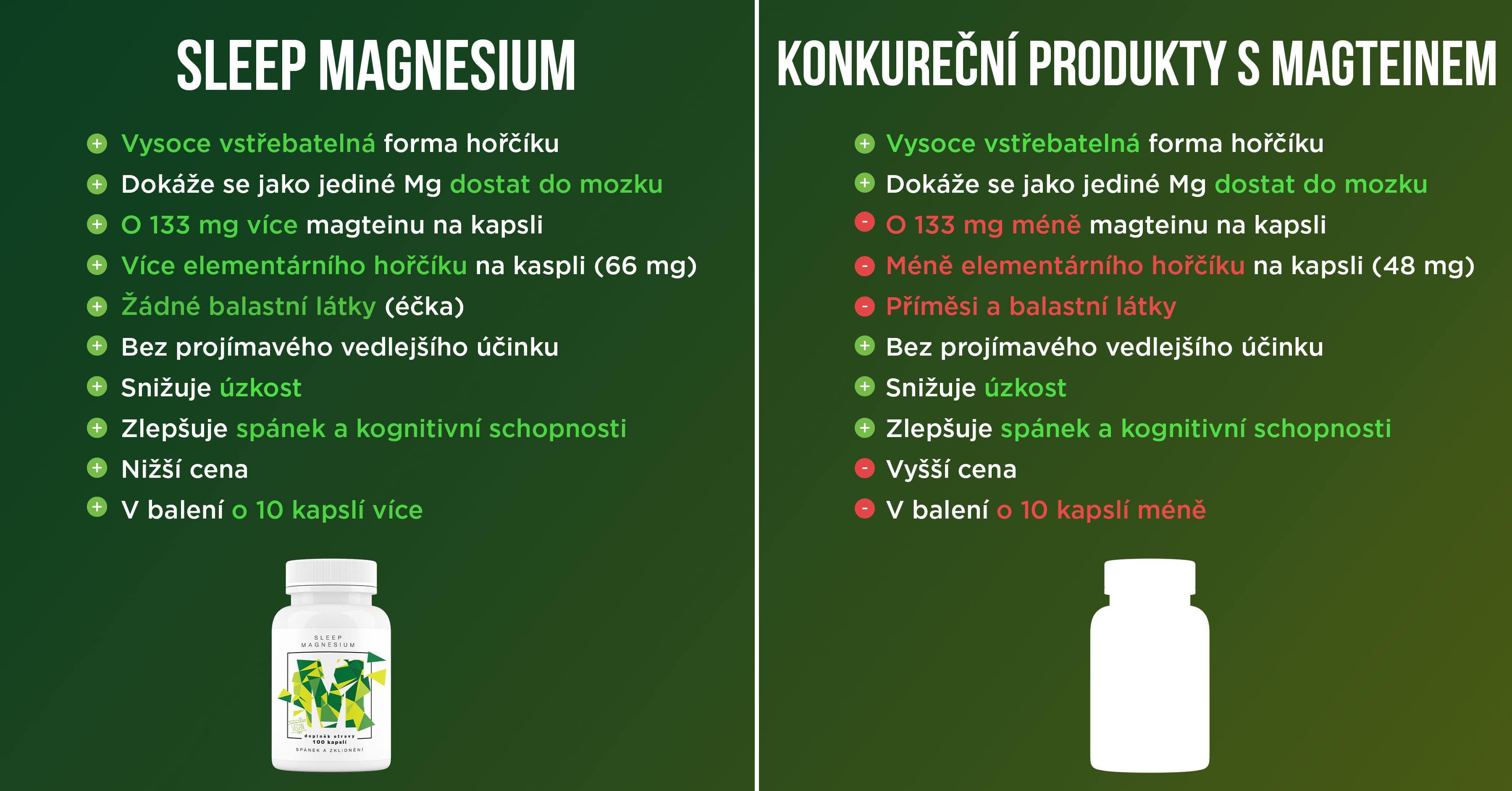 srovnani-sleep-magnesium-min (1)