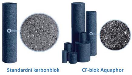 rozdil-v-ucinnosti-filtrace-vodnich-filtru-na-kohoutek
