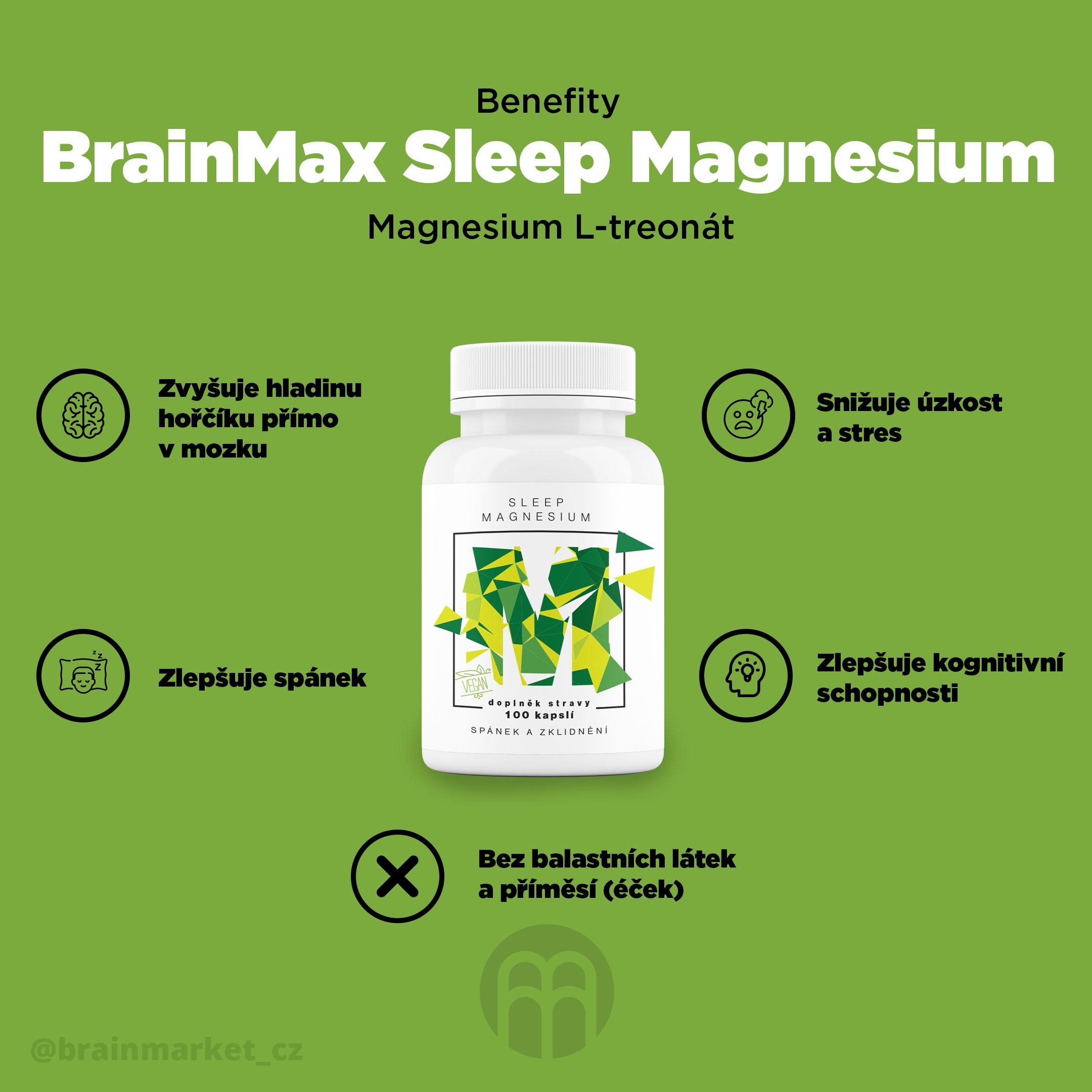 sleep-magnesium-infografika