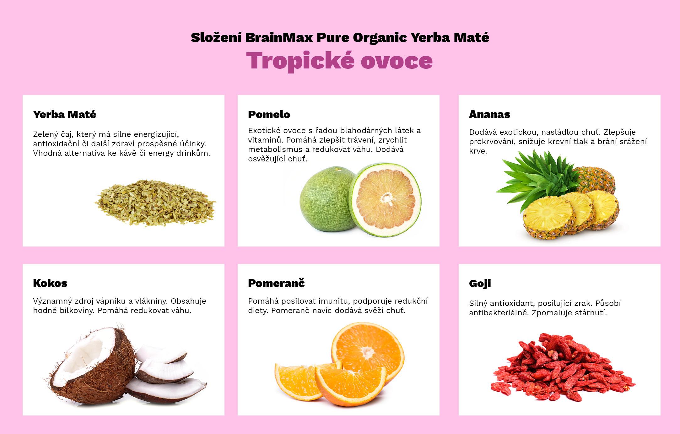 Složení BrainMax Pure Yerba Mate Tropické ovoce