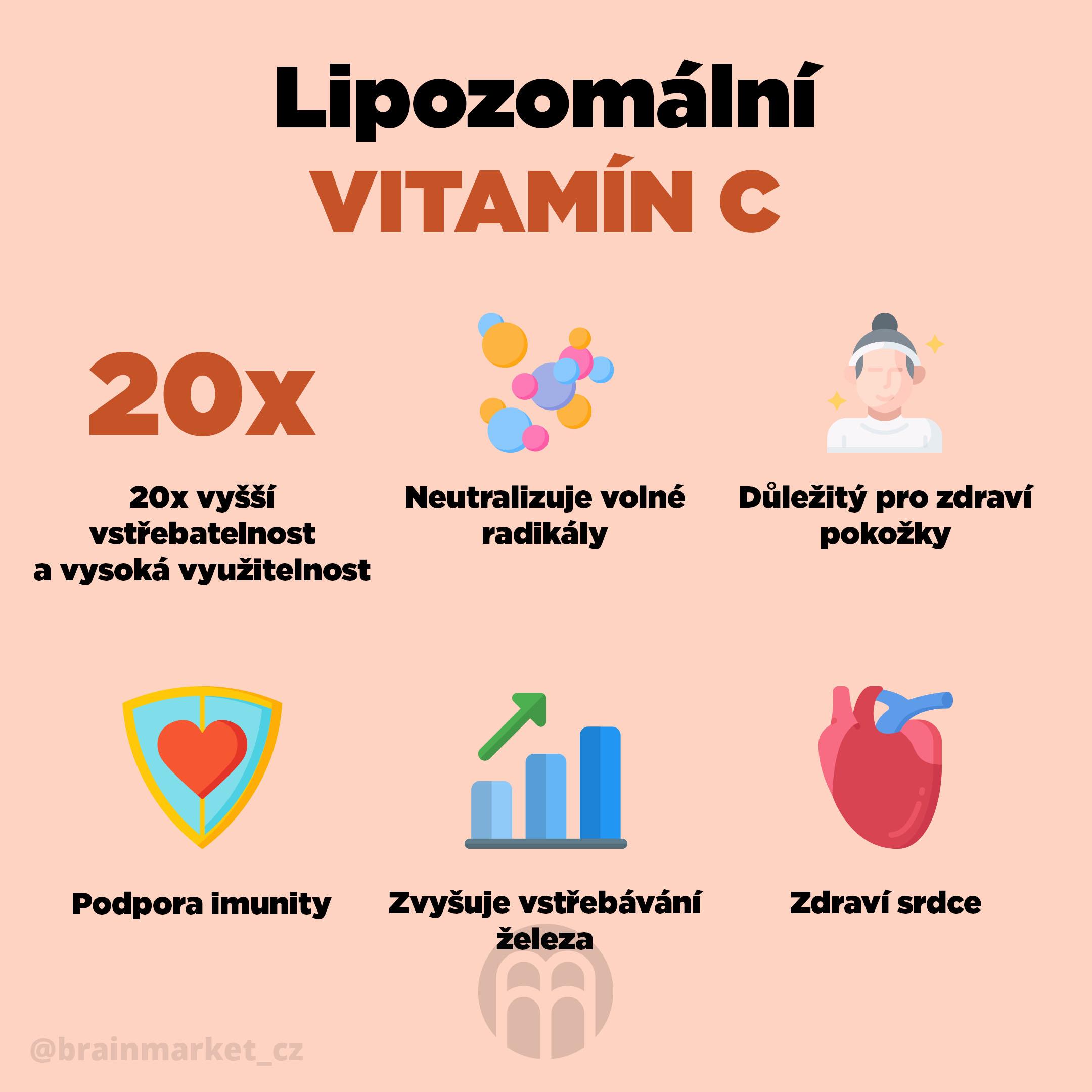 BrainMax Liposomal Vitamin C, Lipozomální Vitamín C, 500 mg, 60 rostlinných kapslí